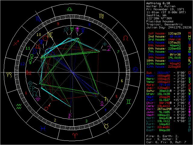 astrolog6.10.png
