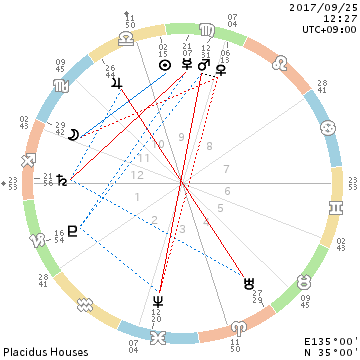 chart_201709251227.png