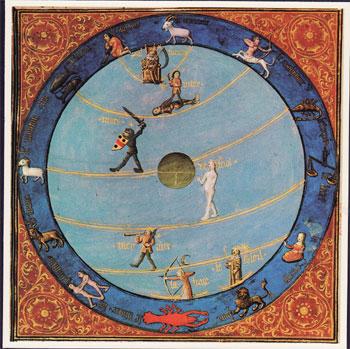 zodiaque_planetes.jpg